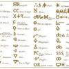 کتاب مرجان جادو (خود آموز در علوم و فنون غریبه) به همراه رمزیاب