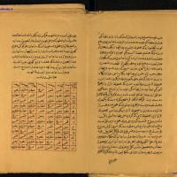 کتاب مفتاح استخراج شیخ منعم