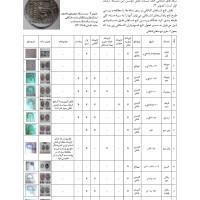 کتاب بررسی تاج شاهان در سکه های ایران از دوره هخامنشی تا ساسانی