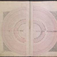 کتاب دوایرالعلوم کامل