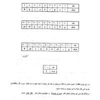 کتاب روش نگارش علم جفر