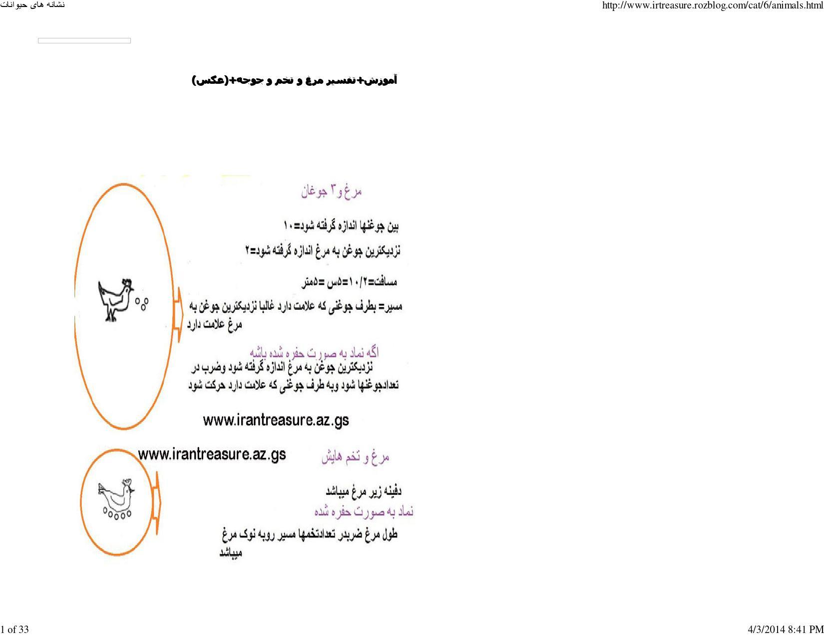 نشانه هاي حيوانات در گنج یابی