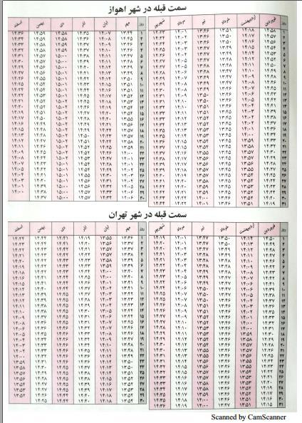 دانلود تقویم نجومی 97 - دانلود تقویم نجومی pdf 97