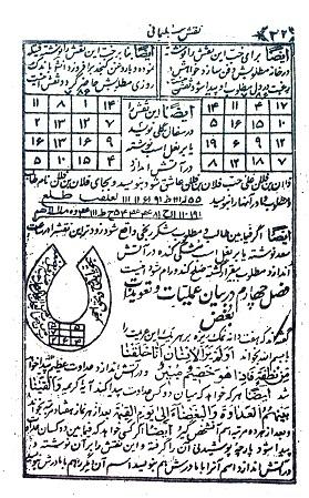 مجموع کتابهای شیخ بهایی